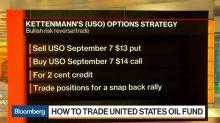 Macro Risk Strategist Kettenmann Sees Opportunity in the Oil Market
