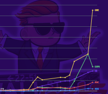 'Fighting 100 mini Mike Tysons': The powerful influence of Reddit trade