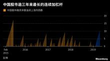 看圖論市:中國股市連續十周加槓桿 創下2015年來最長紀錄