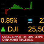 Stocks jump after Trump claims China wants trade deal