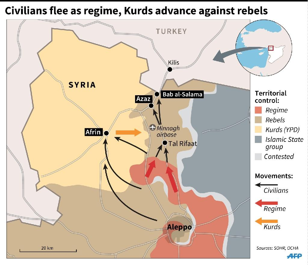 Map of northwestern Syria showing civilian exodus and advances by regime forces and Kurds. (AFP Photo/Philippe MOUCHE)
