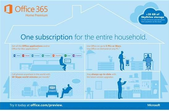 Microsoft announces Office 2013 and 365 pricing, nudges users towards annual subscriptions