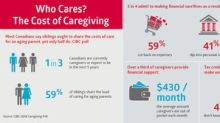 Who Cares? Most Canadians say siblings ought to share the costs of care for an aging parent, yet only half do: CIBC poll