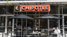 Dow Jones Shows Relative Strength; Chipotle At Buy Point Ahead Of Earnings