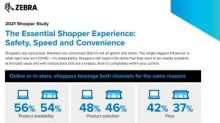 Zebra Global Shopper Study: Pandemic Accelerates Technology Spending Plans for Six-in-10 Surveyed Retailers