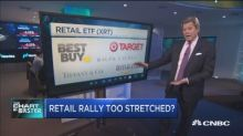 Retail stocks have been on fire, but the charts point to ...