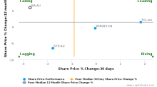 Auckland International Airport Ltd. breached its 50 day moving average in a Bearish Manner : AIA-AU : March 10, 2017