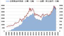 全球黃金ETF持倉連減3個月 1-4月共減少194公噸