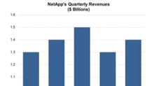 Behind NetApp's Performance in 2017