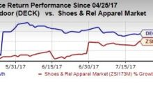 What's in Store for Deckers (DECK) this Earnings Season?