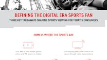 CSG Survey Shows Sports Fans Have High Expectations for the Viewing Experience