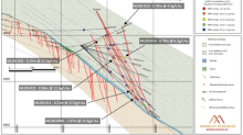 Mandalay Resources Corporation Announces Recent Drilling Results For Aurora (Björkdal), Highlighting High-Grade Extensions to Both the East and at Depth