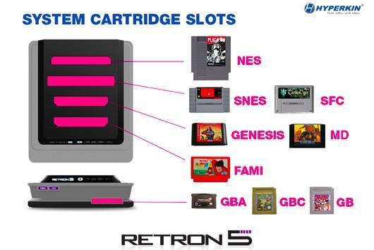 RetroN 5 and the uncomfortable tension between old and new