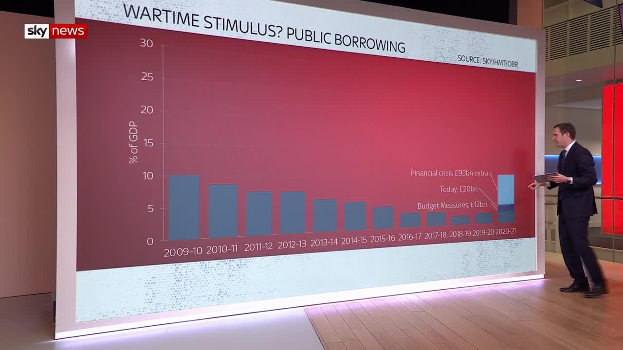 Coronavirus: UK's new economic measures explained Video