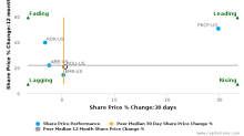 HollySys Automation Technologies Ltd. breached its 50 day moving average in a Bearish Manner : HOLI-US : December 7, 2017