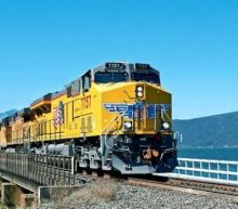 Top Research Reports for Union Pacific, Alibaba & GlaxoSmithKline