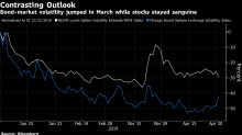 Don't Sleep on This Lull in Markets as Risks Mount: Taking Stock