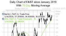 Fastenal Stock Options Pop Before Earnings