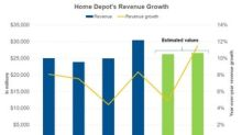Why Analysts Expect Home Depot's Revenue to Rise in Q3