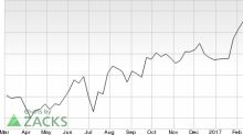 3 Reasons Momentum Stock Investors Will Love Alps Electric (APELY)