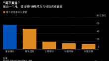 中國內地投資者「赴港」淘金為哪般 跑輸大盤的建設銀行成最愛