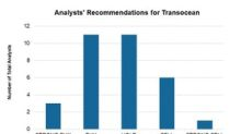Analysts' Revisions: Transocean, Diamond Offshore, and Noble