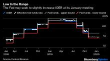 The 'Not QE' Debate Looms Large Over FedDecision