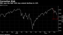 S&P 500 Is at Risk of a 10% Tumble as Trade Angst Deepens, RBC Says