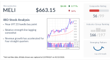 MercadoLibre, IBD Stock Of The Day, Nears Buy Point As Revenue Growth Booms