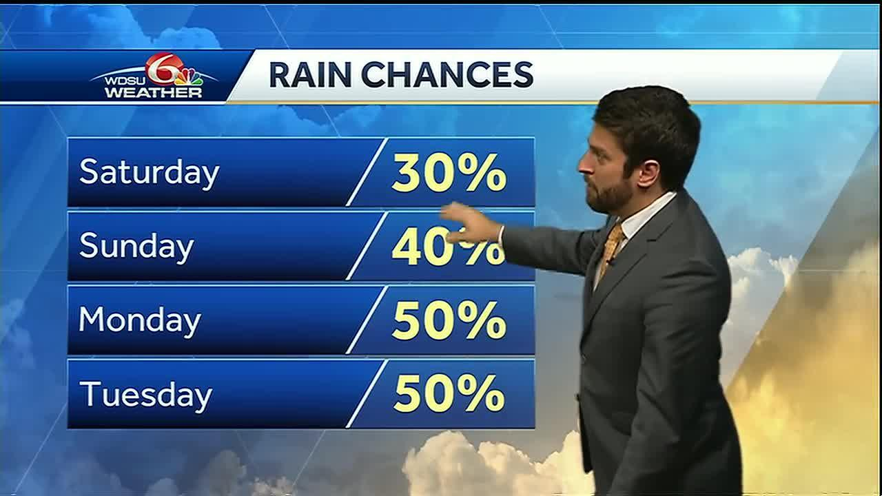 Humidity returns this weekend with afternoon rain chances