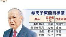 東亞股價兩日瀉近9% 券商狂踩