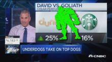 The traders play a game of David vs. Goliath between two ...