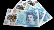 GBP/USD Price Forecast – The British Pound Continues to Form Base