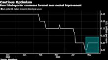 Traders Turn Optimistic on EuroWith Stimulus Relief Mounting