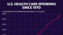 Why health care costs may never go down