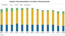 Alexion Pharmaceuticals to Acquire Syntimmune