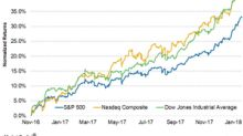 What Fueled the Recent Market Rally?