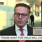 Hunt for Yield in Europe Will Continue Through 2020, Says Goldman Sachs's Traub