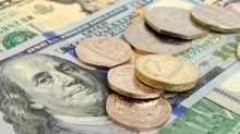 GBP/USD Price Forecast – British Pound Continues to Grind Sideways