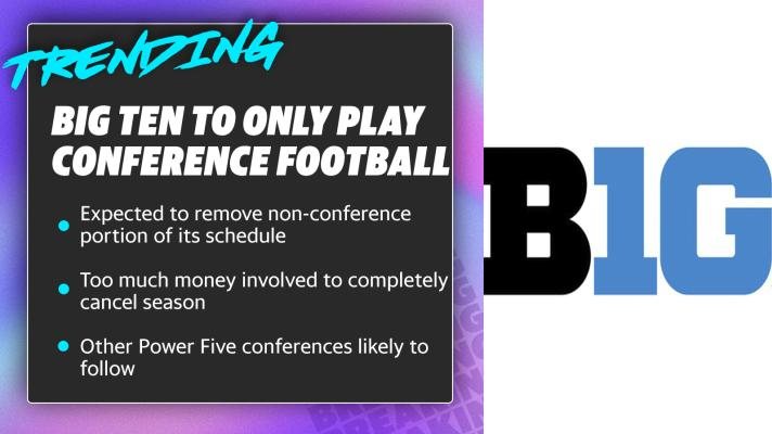 Big Ten to only play conference football