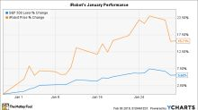 Why iRobot Stock Spiked 16% in January
