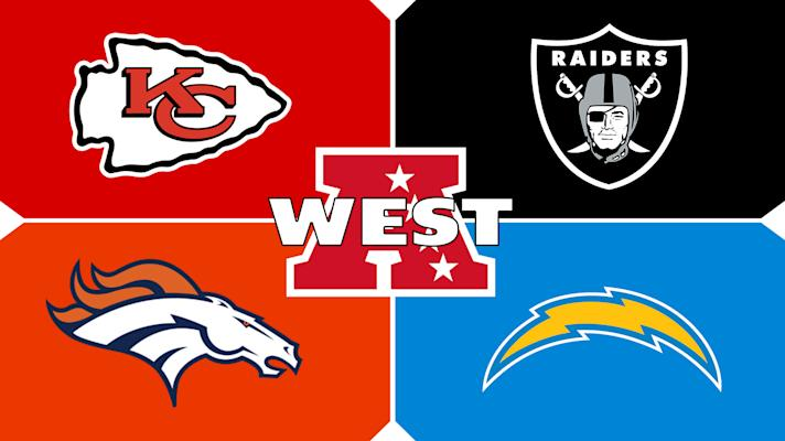 2020 AFC West Preview
