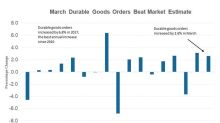 Are New Tax Rules Pushing Durable Goods Orders Higher?