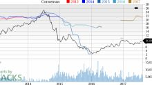 Enerplus Corporation (ERF) Catches Eye: Stock Up 8.9%