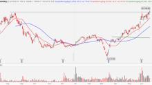 3 Internet Stocks Breaking to New Highs