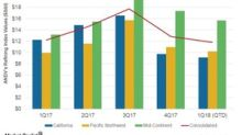 Does Andeavor's Refining Index Trend Imply Weaker 1Q18 Margins?