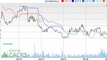 Top Ranked Momentum Stocks to Buy for March 8th