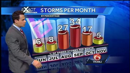 Sept. 6 Tropical Weather Update