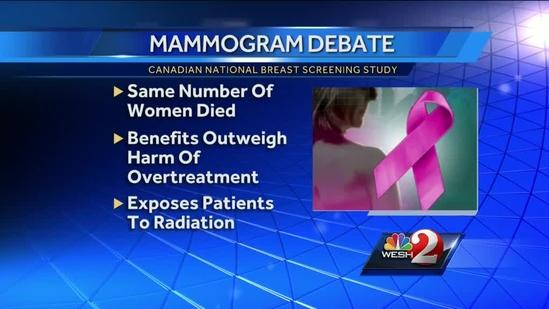 Study challenges effectiveness of mammograms