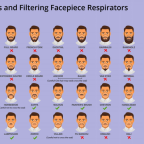 Some beards could make face masks ineffective, according to CDC